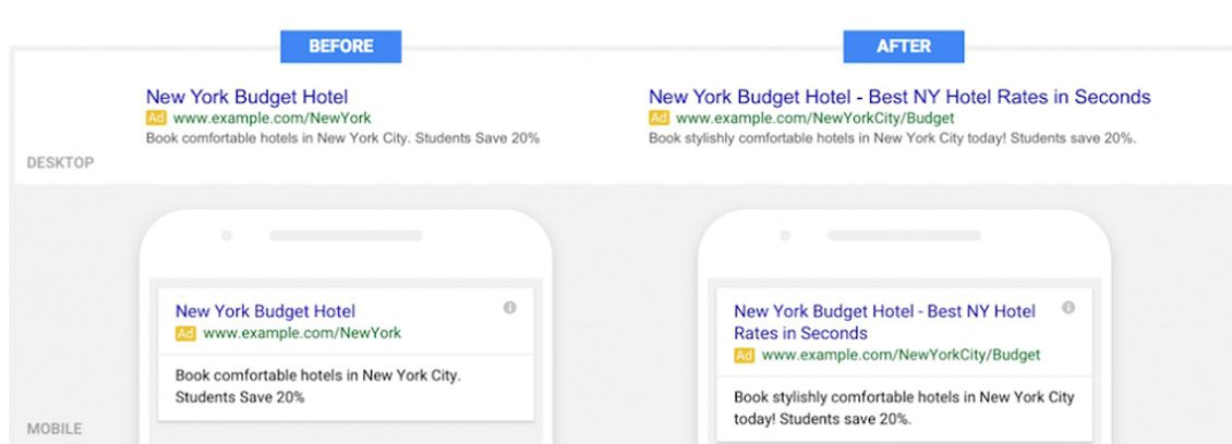 AdWords Expanded Ads